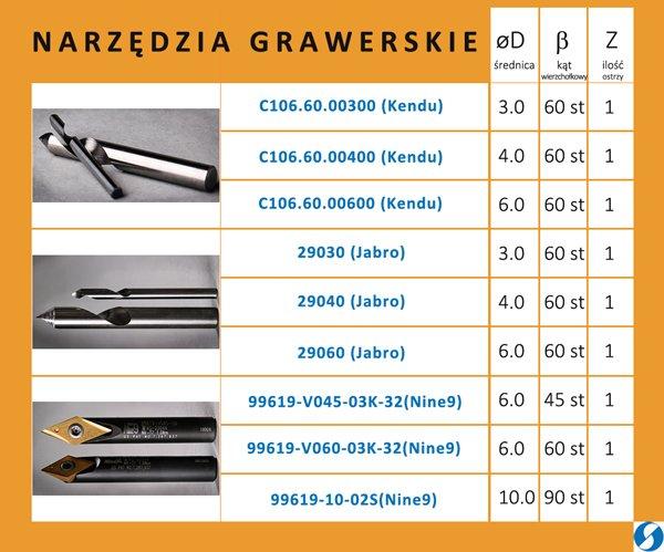grawerskie_narzedzia